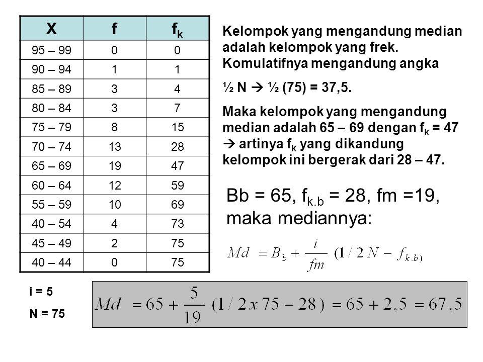 Median data berkelompok Md = Median B = tepi kelas bawah fm=frek.kelas interval yang mengandung median i = interval kelompok N = jumlah frekuensi f k.