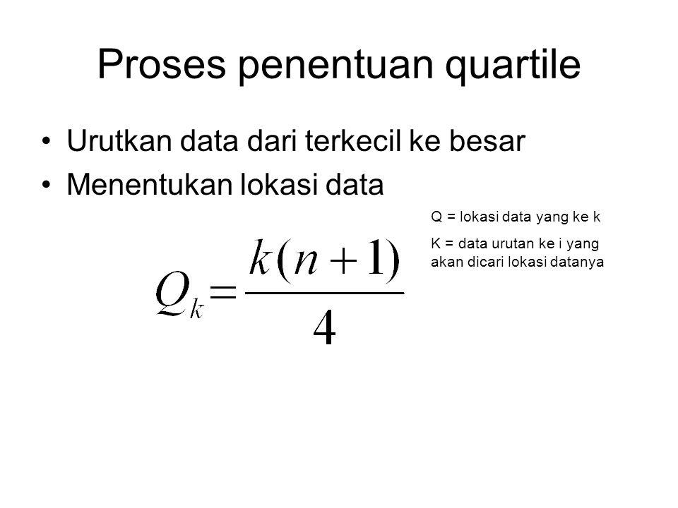 Lokasi data Kuartil (quartil), membagi sekelompok data menjadi empat bagian (Q 1, Q 2, Q 3, Q 4 ) Desil (decile),  10 bagian (D 1 …….D 10 ) Persentil