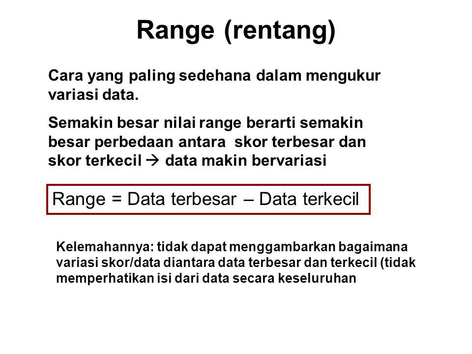 DISPRESION VARIABILITAS 1. Range 2. Interquartile Range (Quartile Deviation) 3. Simpangan Baku (Standar Deviation, SD)