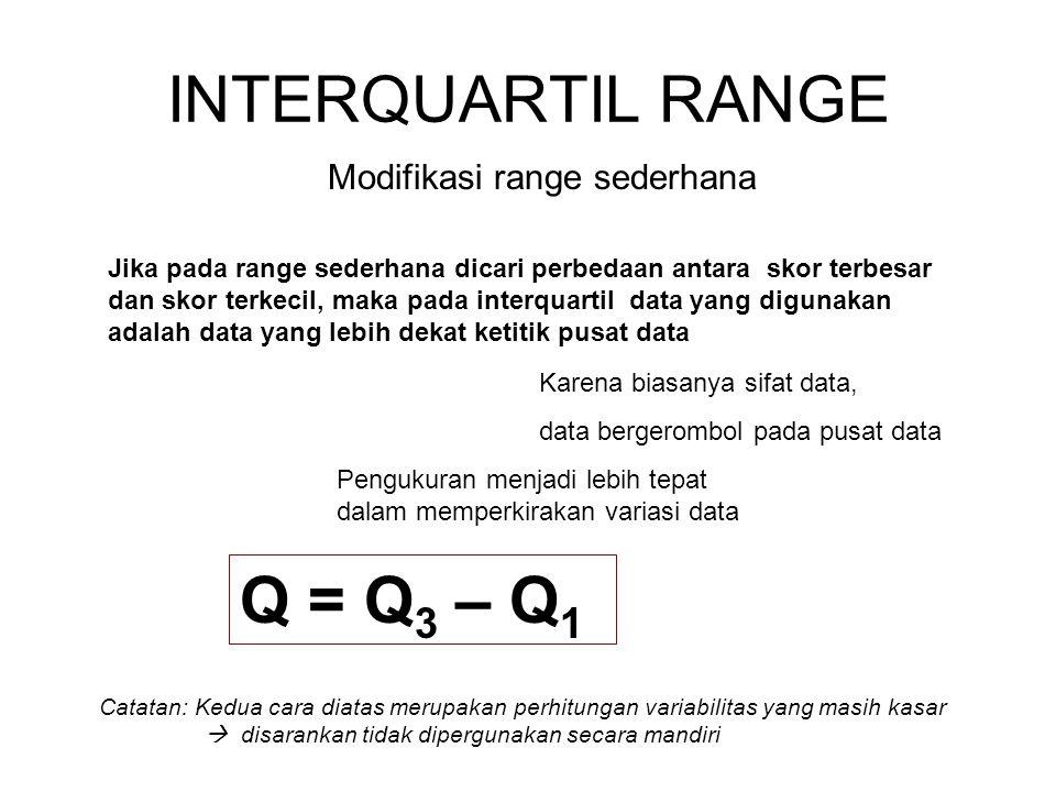 Range (rentang) Cara yang paling sedehana dalam mengukur variasi data. Semakin besar nilai range berarti semakin besar perbedaan antara skor terbesar