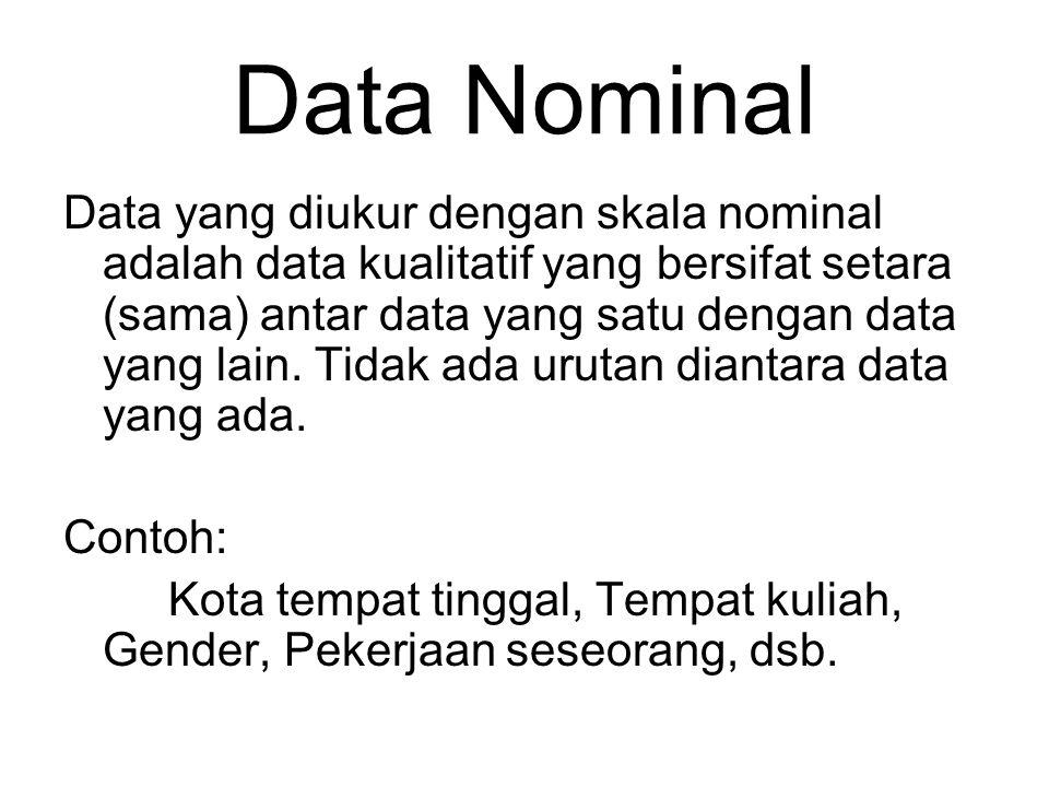 Pengukuran Data Ada 4 jenis data berdasarkan tingkat pengukuran (level of measurement) 1.Data Nominal 2.Data Ordinal 3.Data Interval 4.Data Rasio