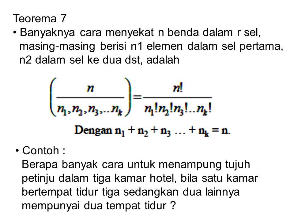 Teorema 6 Banyak permutasi yang berlainan dari n benda bila n 1 diantaranya berjenis pertama, n 2 berjenis kedua,…, n k berjenis ke k adalah Contoh :