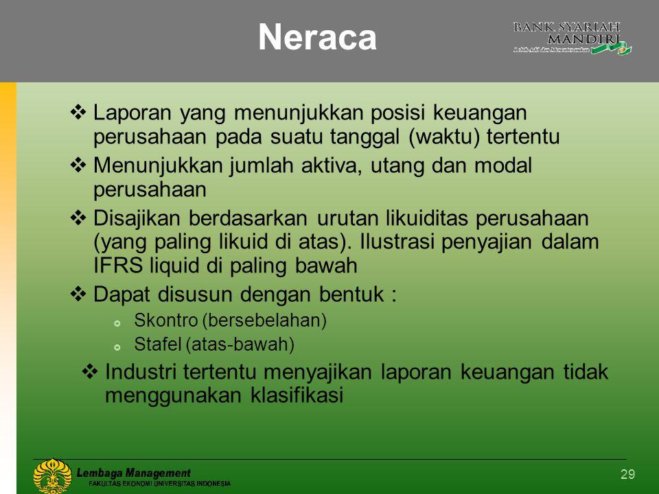 29 Neraca  Laporan yang menunjukkan posisi keuangan perusahaan pada suatu tanggal (waktu) tertentu  Menunjukkan jumlah aktiva, utang dan modal perus