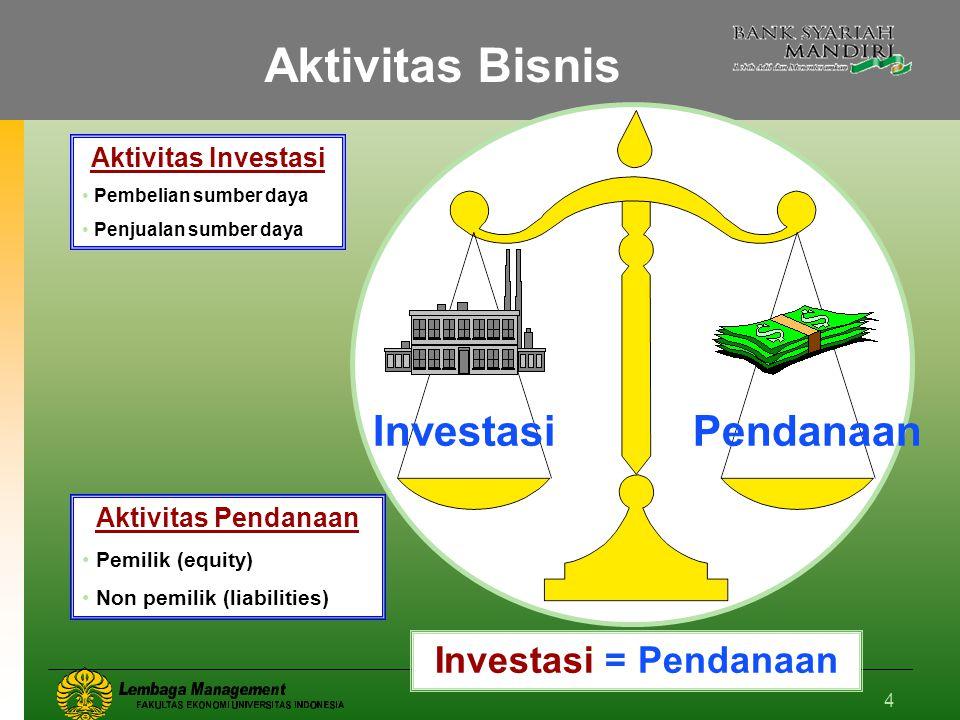 4 InvestasiPendanaan Aktivitas Investasi Pembelian sumber daya Penjualan sumber daya Investasi = Pendanaan Aktivitas Bisnis Aktivitas Pendanaan Pemili