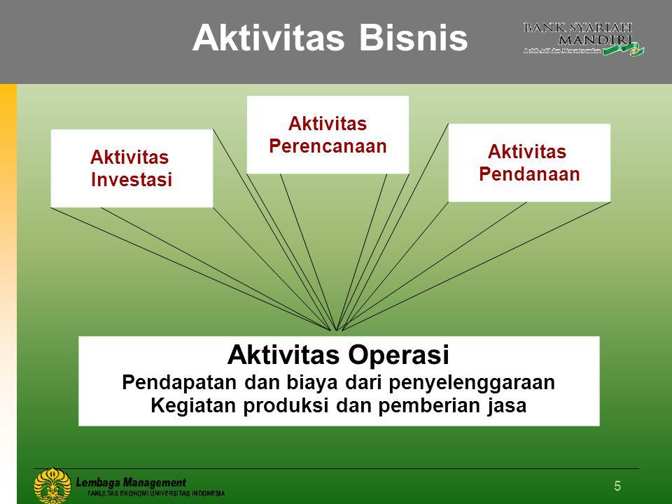 5 Aktivitas Perencanaan Aktivitas Investasi Aktivitas Pendanaan Aktivitas Operasi Pendapatan dan biaya dari penyelenggaraan Kegiatan produksi dan pemb