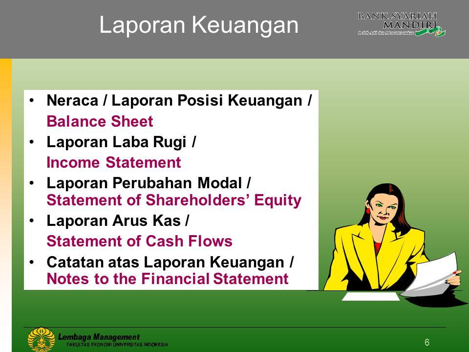 6 Laporan Keuangan Neraca / Laporan Posisi Keuangan / Balance Sheet Laporan Laba Rugi / Income Statement Laporan Perubahan Modal / Statement of Shareh