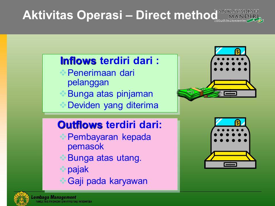 Aktivitas Operasi – Direct method Outflows Outflows terdiri dari: vPembayaran kepada pemasok vBunga atas utang. vpajak vGaji pada karyawan Outflows Ou