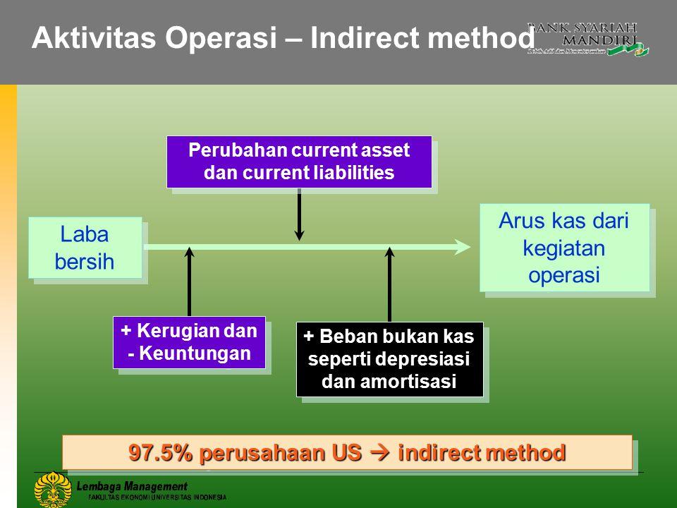 Aktivitas Operasi – Indirect method Laba bersih Arus kas dari kegiatan operasi 97.5% perusahaan US  indirect method Perubahan current asset dan curre