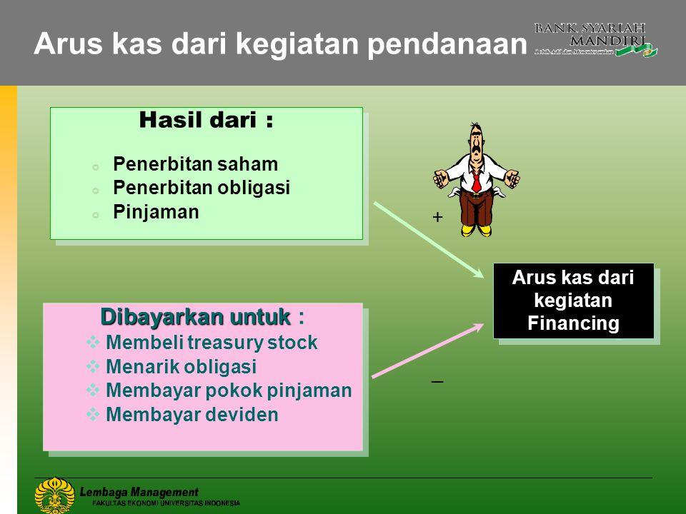 Arus kas dari kegiatan pendanaan Hasil dari :  Penerbitan saham  Penerbitan obligasi  Pinjaman Hasil dari :  Penerbitan saham  Penerbitan obligas