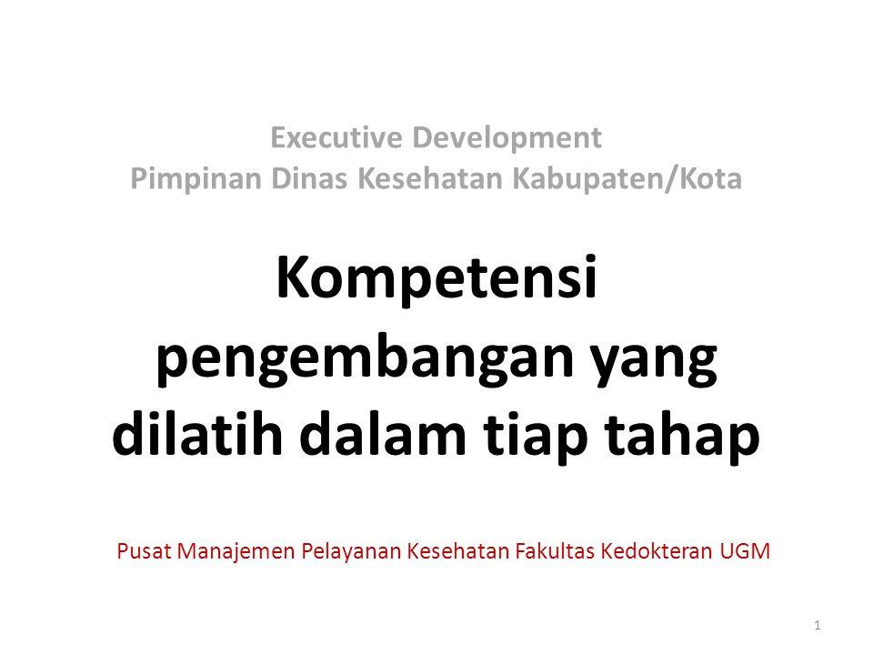 Kompetensi pengembangan yang dilatih dalam tiap tahap 1 Executive Development Pimpinan Dinas Kesehatan Kabupaten/Kota Pusat Manajemen Pelayanan Kesehatan Fakultas Kedokteran UGM