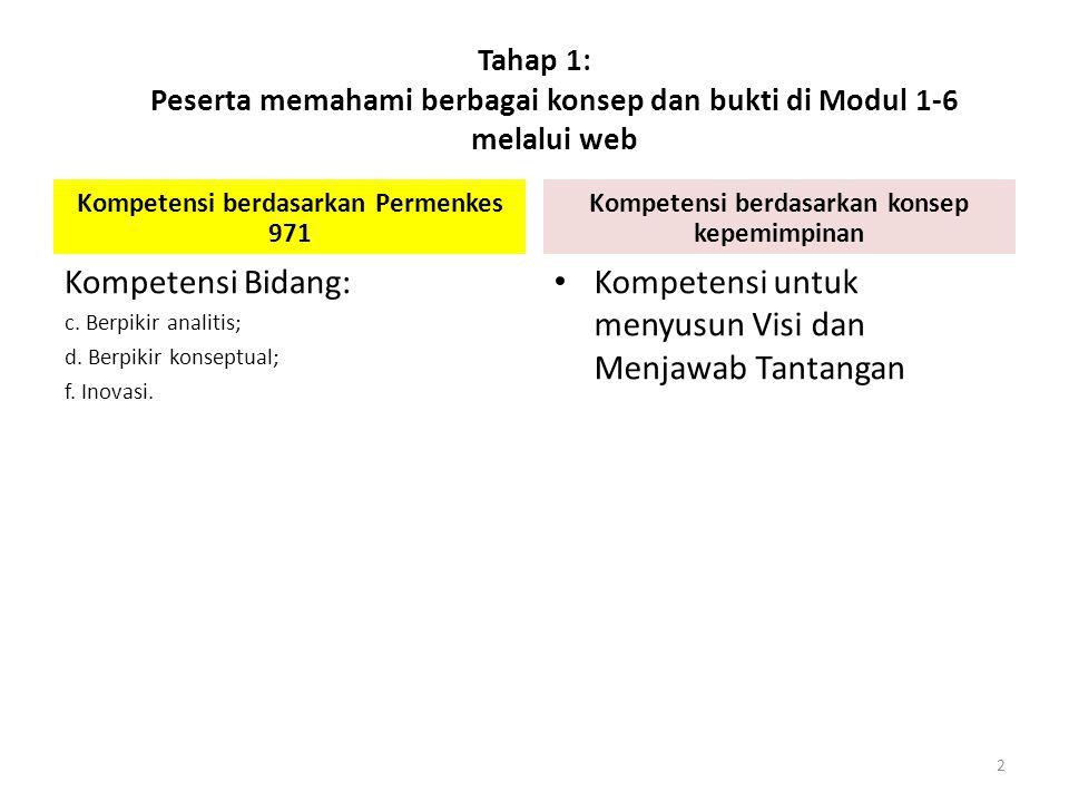 Tahap 1: Peserta memahami berbagai konsep dan bukti di Modul 1-6 melalui web Kompetensi berdasarkan Permenkes 971 Kompetensi Bidang: c.