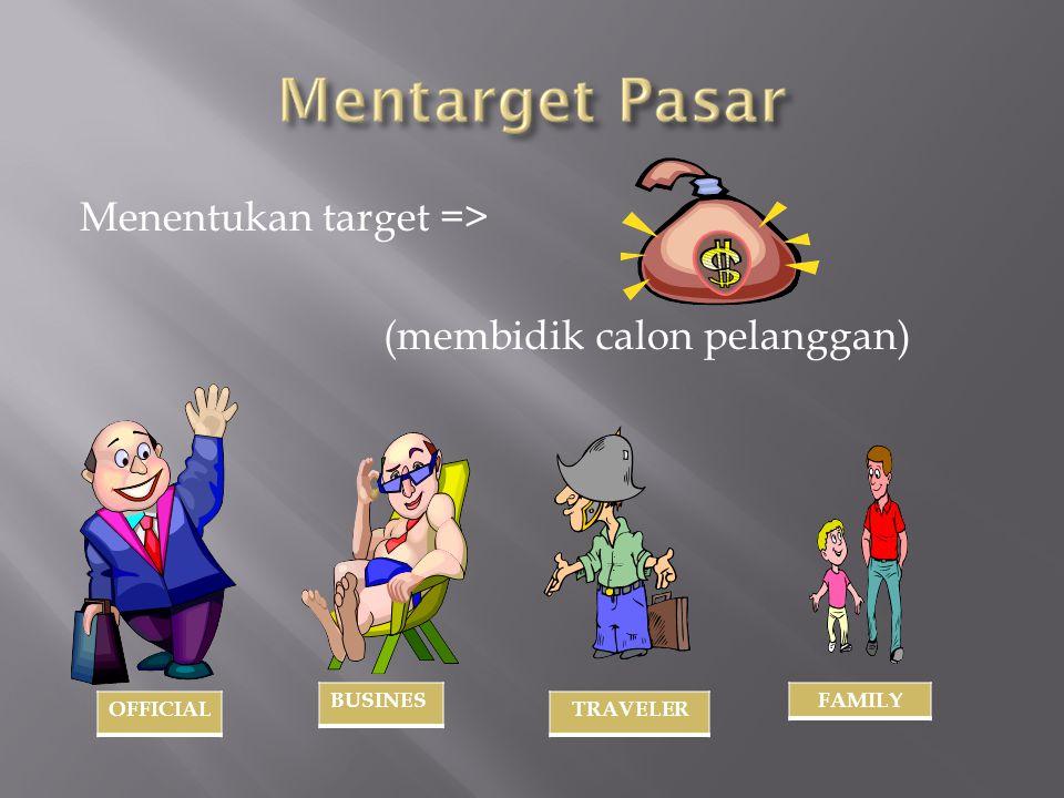 Menentukan target => (membidik calon pelanggan) OFFICIALTRAVELER BUSINES FAMILY