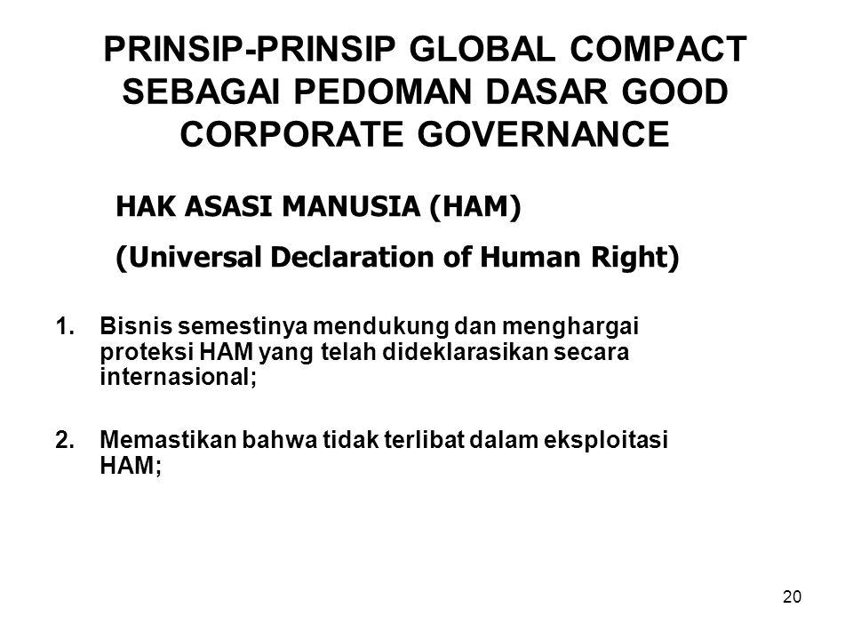 20 PRINSIP-PRINSIP GLOBAL COMPACT SEBAGAI PEDOMAN DASAR GOOD CORPORATE GOVERNANCE 1.Bisnis semestinya mendukung dan menghargai proteksi HAM yang telah