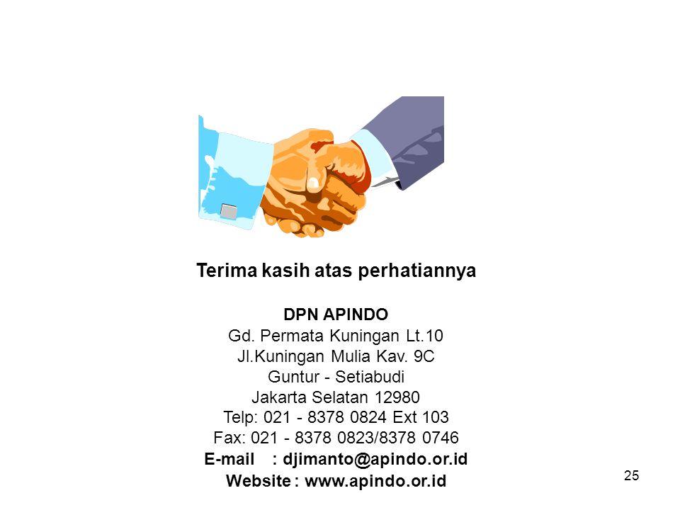 25 Terima kasih atas perhatiannya DPN APINDO Gd. Permata Kuningan Lt.10 Jl.Kuningan Mulia Kav. 9C Guntur - Setiabudi Jakarta Selatan 12980 Telp: 021 -