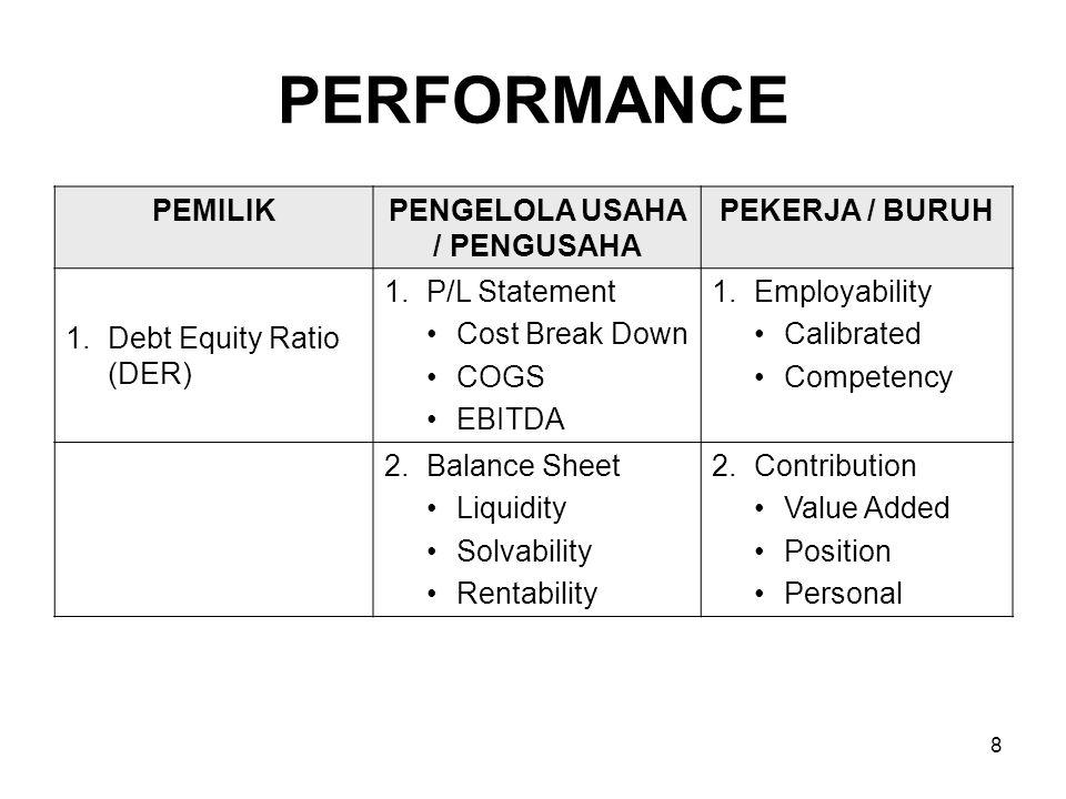 8 PERFORMANCE PEMILIKPENGELOLA USAHA / PENGUSAHA PEKERJA / BURUH 1.Debt Equity Ratio (DER) 1.P/L Statement Cost Break Down COGS EBITDA 1.Employability