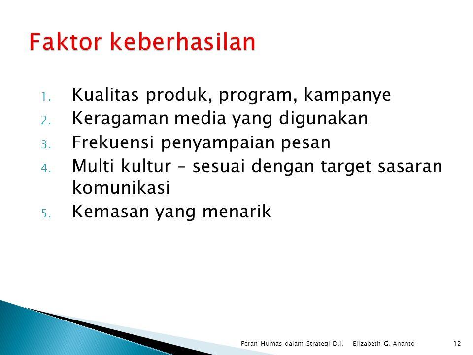 1. Kualitas produk, program, kampanye 2. Keragaman media yang digunakan 3. Frekuensi penyampaian pesan 4. Multi kultur – sesuai dengan target sasaran