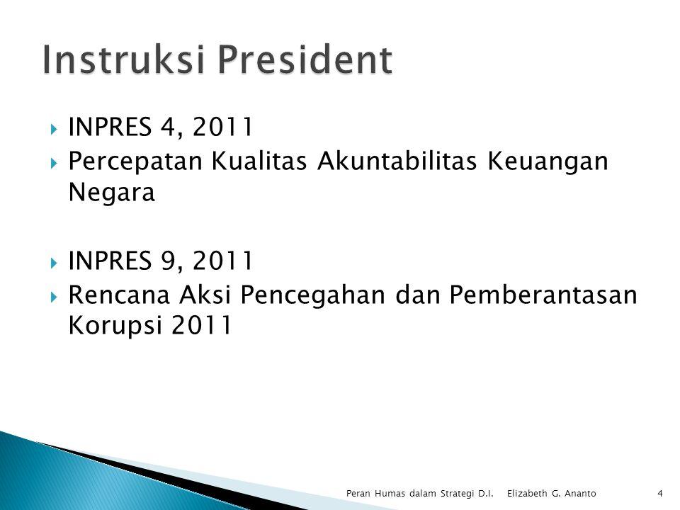  INPRES 4, 2011  Percepatan Kualitas Akuntabilitas Keuangan Negara  INPRES 9, 2011  Rencana Aksi Pencegahan dan Pemberantasan Korupsi 2011 Elizabeth G.