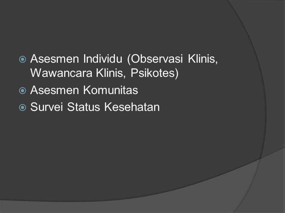  Asesmen Individu (Observasi Klinis, Wawancara Klinis, Psikotes)  Asesmen Komunitas  Survei Status Kesehatan