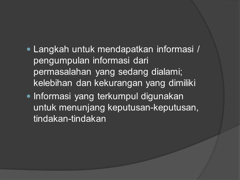 Langkah untuk mendapatkan informasi / pengumpulan informasi dari permasalahan yang sedang dialami; kelebihan dan kekurangan yang dimiliki Informasi yang terkumpul digunakan untuk menunjang keputusan-keputusan, tindakan-tindakan