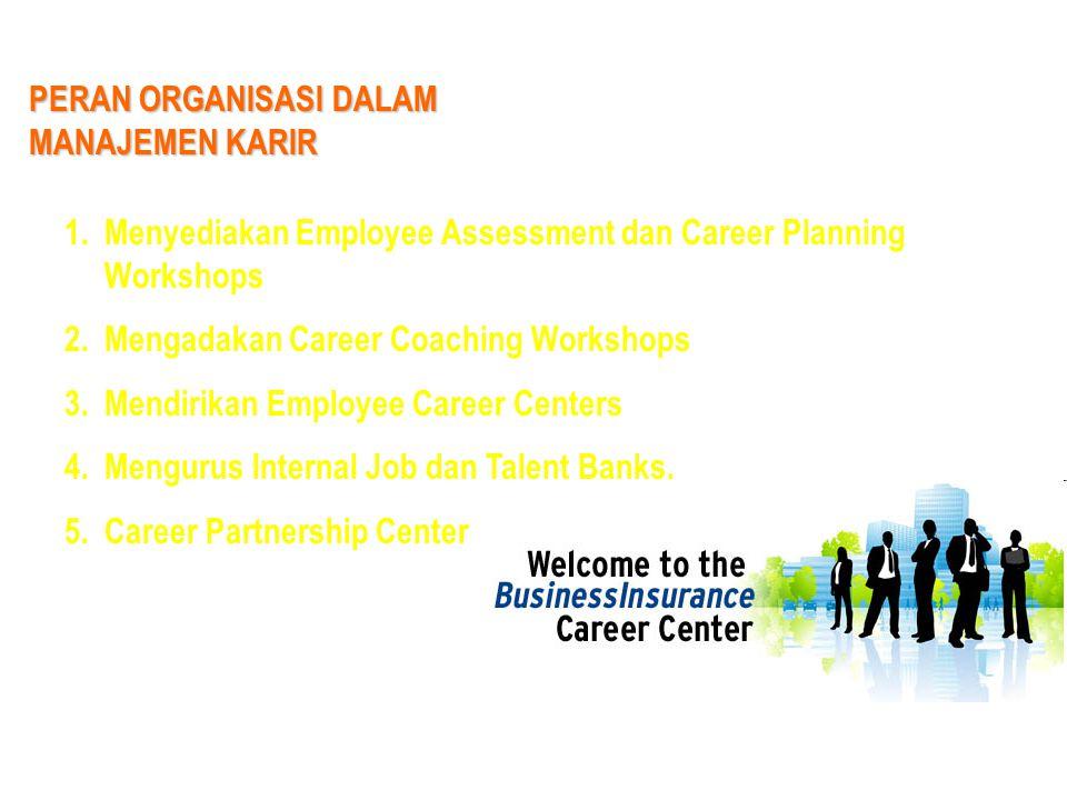 PERAN ORGANISASI DALAM MANAJEMEN KARIR 1.Menyediakan Employee Assessment dan Career Planning Workshops 2.Mengadakan Career Coaching Workshops 3.Mendir