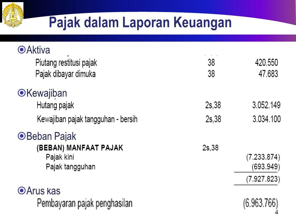 PAJAK PERUSAHAAN  Pajak penghasilan perusahaan  Pajak pihak ketiga  PPN dan PPnBM  Pajak Lain-lain