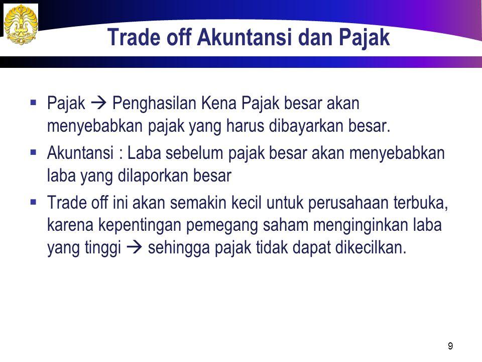 Trade off Akuntansi dan Pajak  Pajak  Penghasilan Kena Pajak besar akan menyebabkan pajak yang harus dibayarkan besar.  Akuntansi : Laba sebelum pa