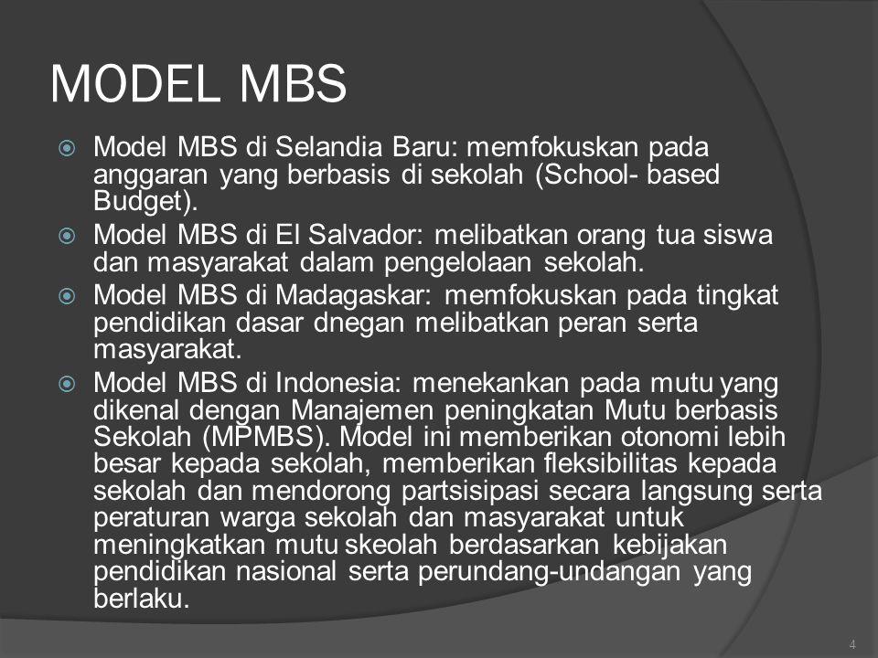 MODEL MBS  Model MBS di Selandia Baru: memfokuskan pada anggaran yang berbasis di sekolah (School- based Budget).  Model MBS di El Salvador: melibat