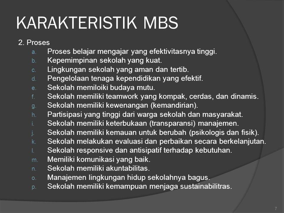 KARAKTERISTIK MBS 2. Proses a. Proses belajar mengajar yang efektivitasnya tinggi. b. Kepemimpinan sekolah yang kuat. c. Lingkungan sekolah yang aman
