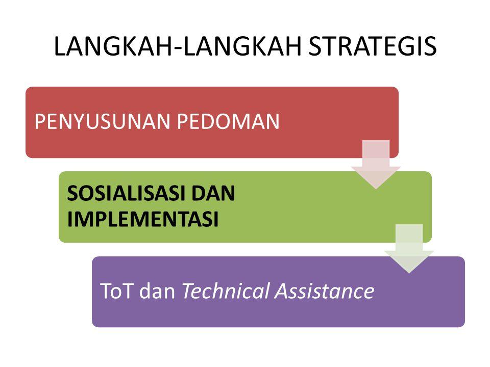 LANGKAH-LANGKAH STRATEGIS PENYUSUNAN PEDOMAN SOSIALISASI DAN IMPLEMENTASI ToT dan Technical Assistance