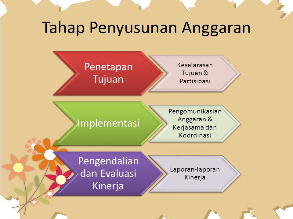 Tahap Penyusunan Anggaran Penetapan Tujuan Keselarasan Tujuan & Partisipasi Implementasi Pengomunikasian Anggaran & Kerjasama dan Koordinasi Pengendal