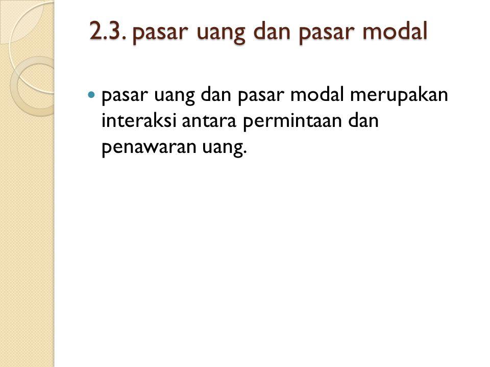 2.3. pasar uang dan pasar modal 2.3. pasar uang dan pasar modal pasar uang dan pasar modal merupakan interaksi antara permintaan dan penawaran uang.