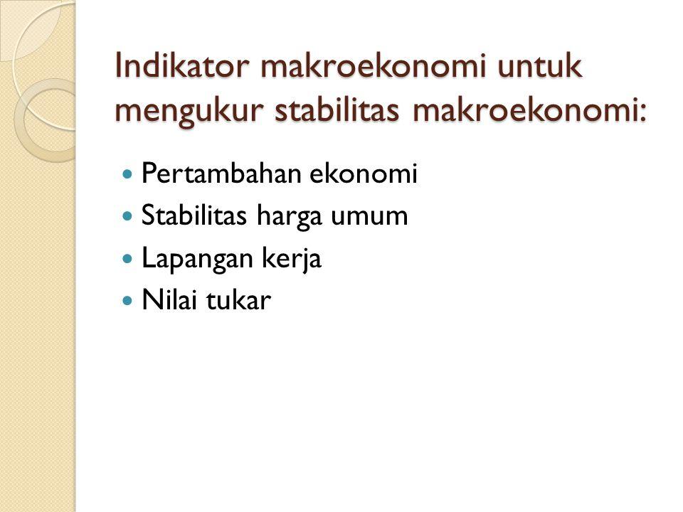 Indikator makroekonomi untuk mengukur stabilitas makroekonomi: Indikator makroekonomi untuk mengukur stabilitas makroekonomi: Pertambahan ekonomi Stab