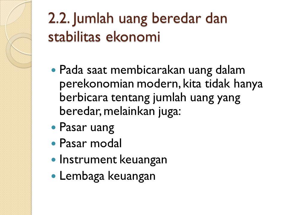 2.3.pasar uang dan pasar modal 2.3.