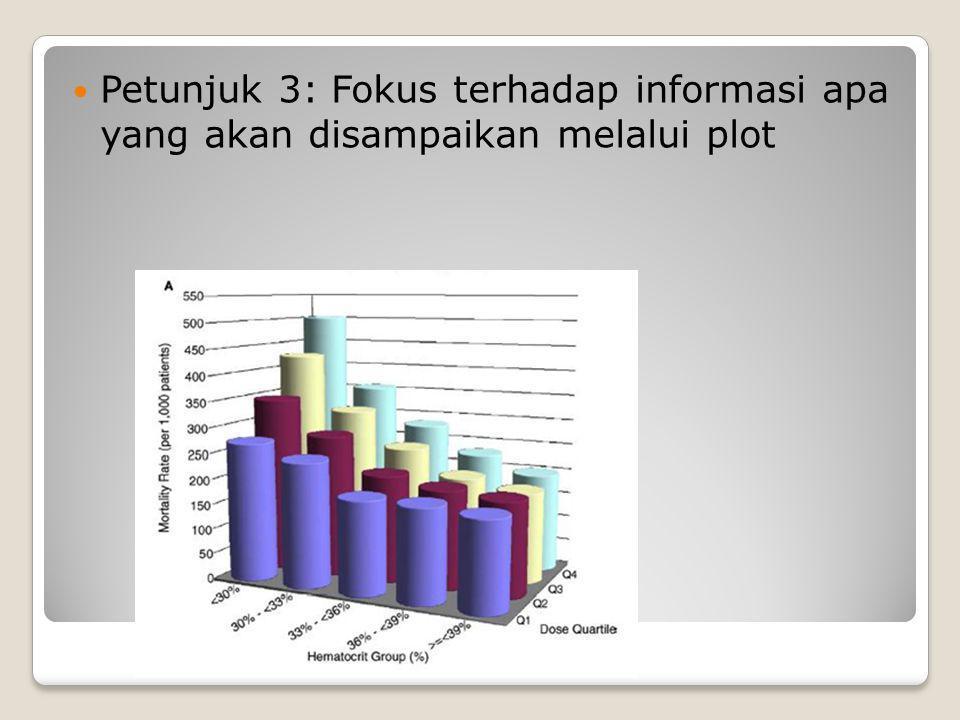 Petunjuk 3: Fokus terhadap informasi apa yang akan disampaikan melalui plot