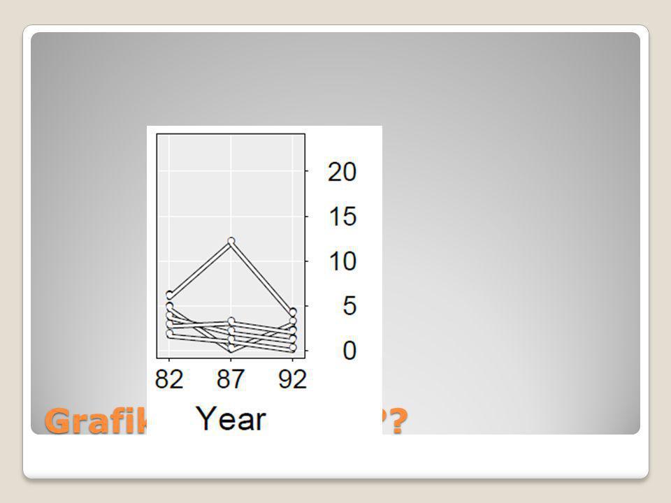 Grafik atau Tabel??