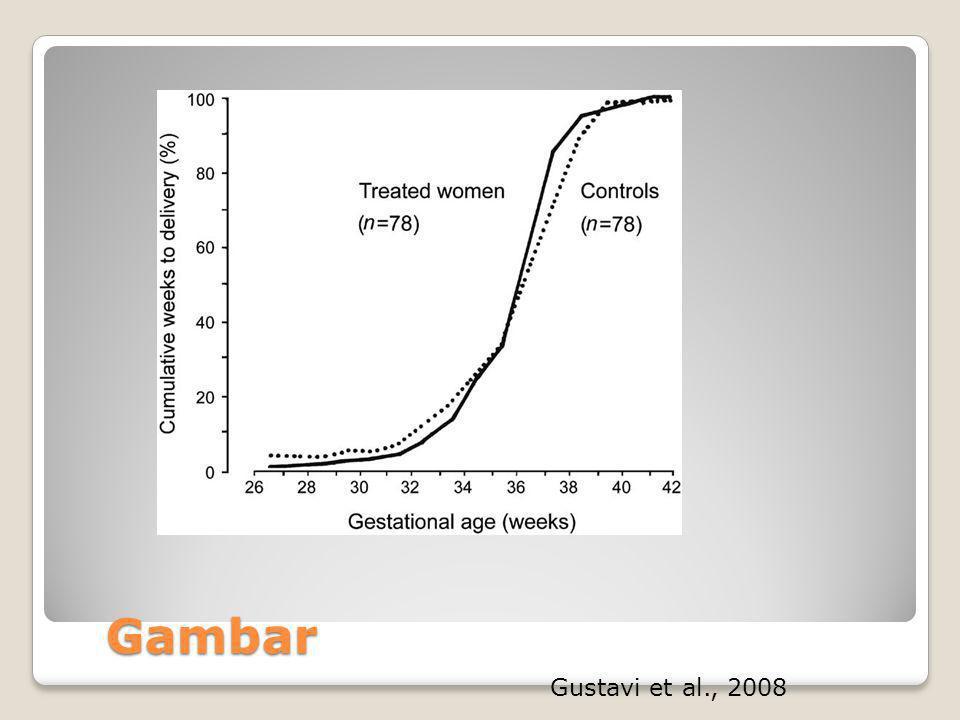 Gambar Gustavi et al., 2008