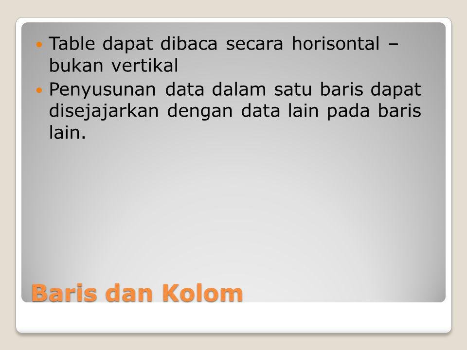Baris dan Kolom Table dapat dibaca secara horisontal – bukan vertikal Penyusunan data dalam satu baris dapat disejajarkan dengan data lain pada baris