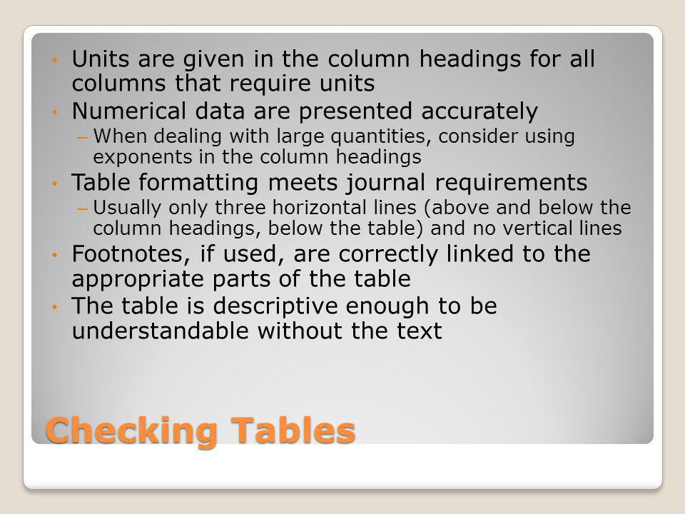 Checking Tables Units are given in the column headings for all columns that require units Numerical data are presented accurately – When dealing with large quantities, consider using exponents in the column headings Table formatting meets journal requirements – Usually only three horizontal lines (above and below the column headings, below the table) and no vertical lines Footnotes, if used, are correctly linked to the appropriate parts of the table The table is descriptive enough to be understandable without the text