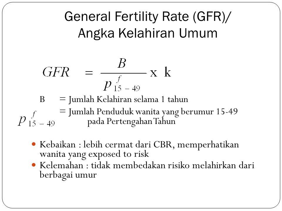 General Fertility Rate (GFR)/ Angka Kelahiran Umum B = Jumlah Kelahiran selama 1 tahun = Jumlah Penduduk wanita yang berumur 15-49 pada Pertengahan Ta