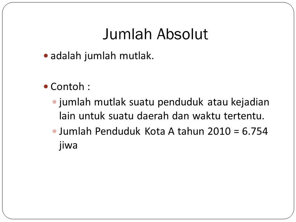 Jumlah Absolut adalah jumlah mutlak. Contoh : jumlah mutlak suatu penduduk atau kejadian lain untuk suatu daerah dan waktu tertentu. Jumlah Penduduk K