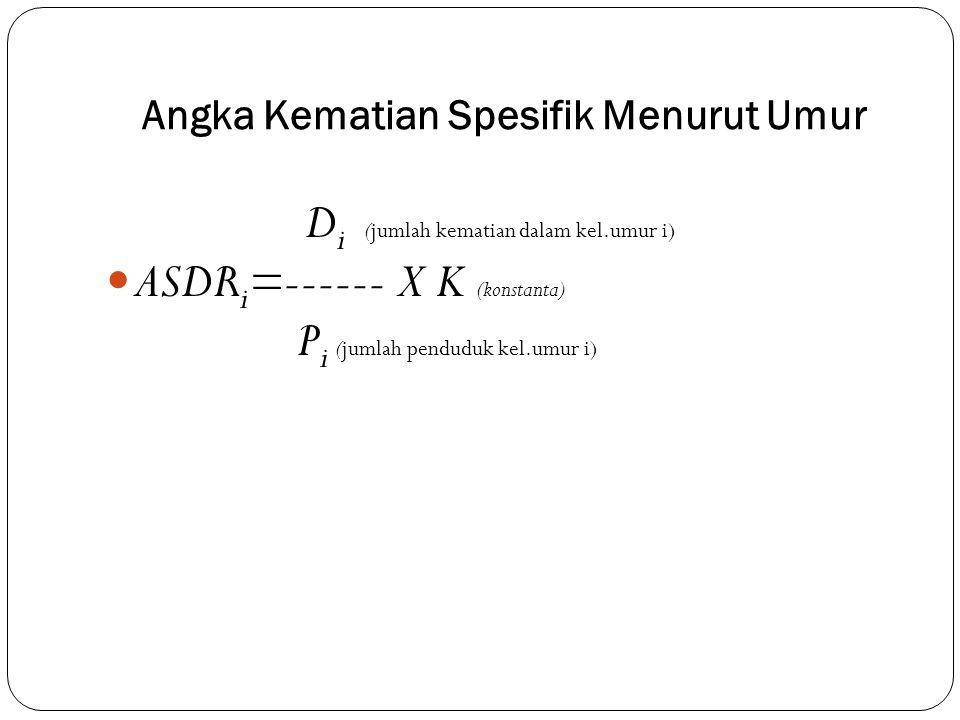 Angka Kematian Spesifik Menurut Umur D i (jumlah kematian dalam kel.umur i) ASDR i =------ X K (konstanta) P i (jumlah penduduk kel.umur i)