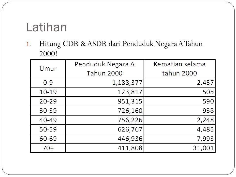 Latihan 1. Hitung CDR & ASDR dari Penduduk Negara A Tahun 2000!