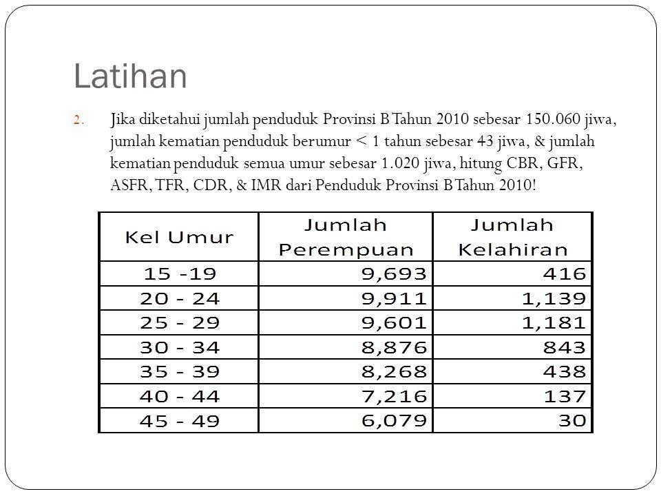 Latihan 2. Jika diketahui jumlah penduduk Provinsi B Tahun 2010 sebesar 150.060 jiwa, jumlah kematian penduduk berumur < 1 tahun sebesar 43 jiwa, & ju
