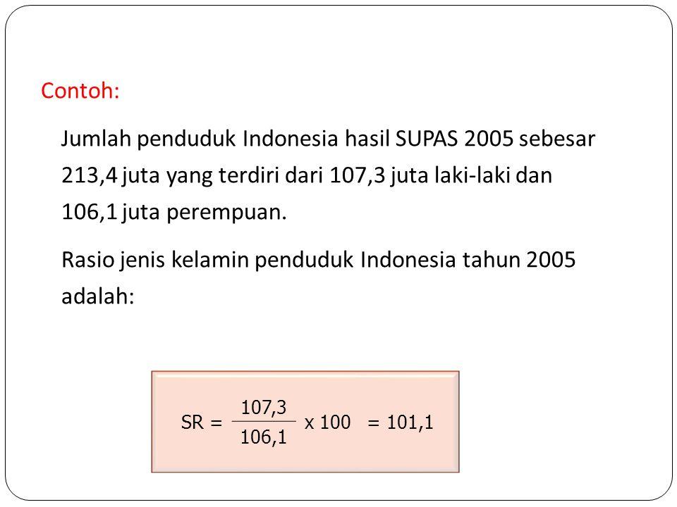 Contoh: Jumlah penduduk Indonesia hasil SUPAS 2005 sebesar 213,4 juta yang terdiri dari 107,3 juta laki-laki dan 106,1 juta perempuan. Rasio jenis kel
