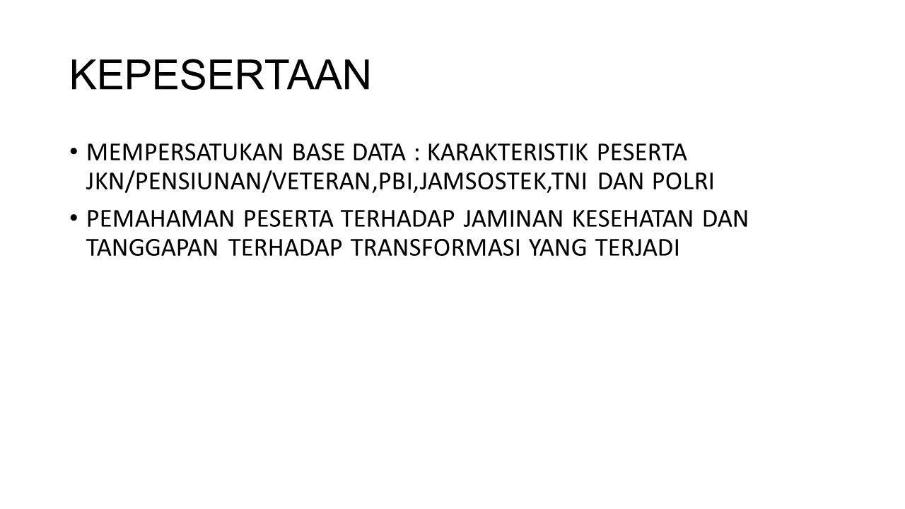 PELAYANAN KESEHATAN 1.MELIHAT STANDART MUTU PELAYANAN KESEHATAN 2.PEMAHAMAN DOKTER TERHADAP CARA BAYAR INA-CBG's 3.PENGARUH PENERAPAN INA-CBG's TERHADAP PENGGUNAAN BERBAGAI STANDART TERMASUK CLINICAL PATHWAY 4.PERUBAHAN PERILAKU DOKTER/SP TERHADAP PENGGUNAAN INA-CBG's 5.KESADARAN DAN KEDISIPLINAN PENGGUNAAN FORMULARIUM OBAT NASIONAL 6.PENGARUH PENGGUNAAN OBAT DENGAN MENGACU PADA FORNAS TERHADAP MEDICAL COST 7.PENGARUH POR TERHADAP MUTU DAN BIAYA 8.MAPING DAN PROFILING KETERSEDIAAN PPK JARINGAN JKN PADA PELAYANAN PRIMER SWASTA