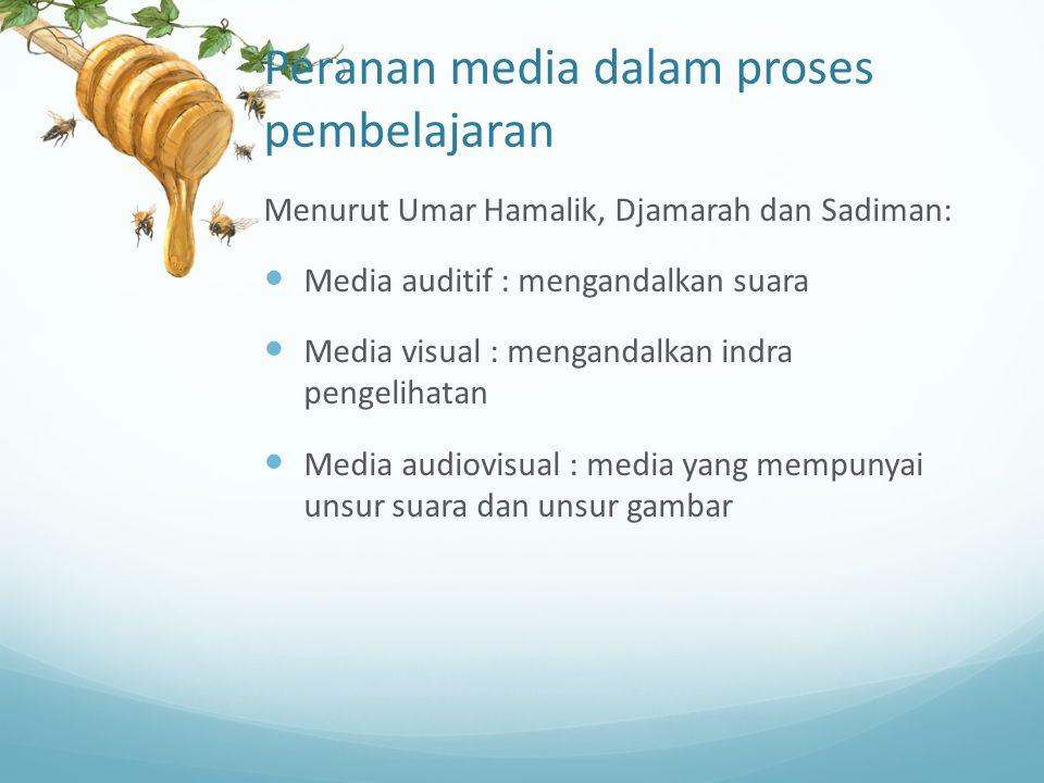 Peranan media dalam proses pembelajaran Menurut Umar Hamalik, Djamarah dan Sadiman: Media auditif : mengandalkan suara Media visual : mengandalkan indra pengelihatan Media audiovisual : media yang mempunyai unsur suara dan unsur gambar