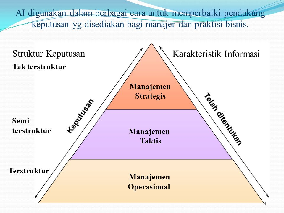 2.Agen dalam Manajemen Informasi. Agen Pencarian.