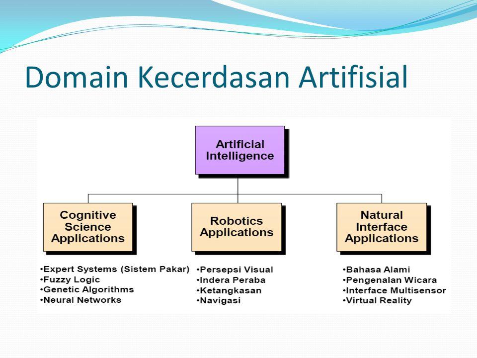 Aplikasi Kecerdasan Tiruan Aplikasi AI yang utama dapat dikelompokkan ke dalam tiga kategori:  Kognitif.