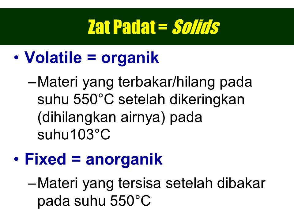 Zat Padat = Solids Volatile = organik –Materi yang terbakar/hilang pada suhu 550°C setelah dikeringkan (dihilangkan airnya) pada suhu103°C Fixed = ano