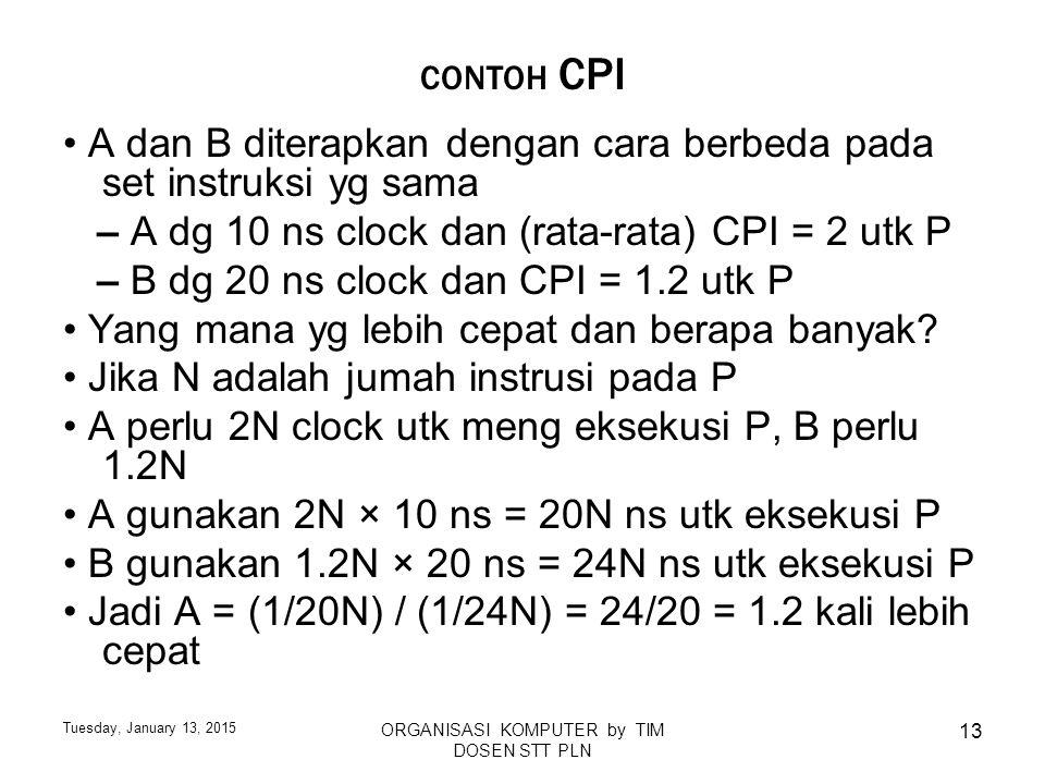 Tuesday, January 13, 2015 ORGANISASI KOMPUTER by TIM DOSEN STT PLN 13 CONTOH CPI A dan B diterapkan dengan cara berbeda pada set instruksi yg sama – A